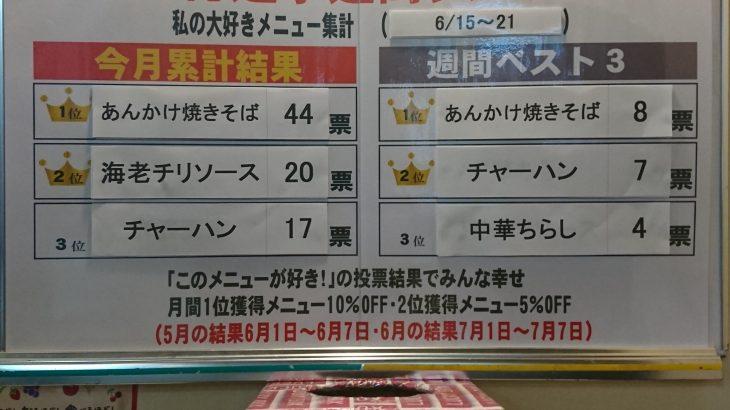好総選挙_中間報告(6月15日-21日)