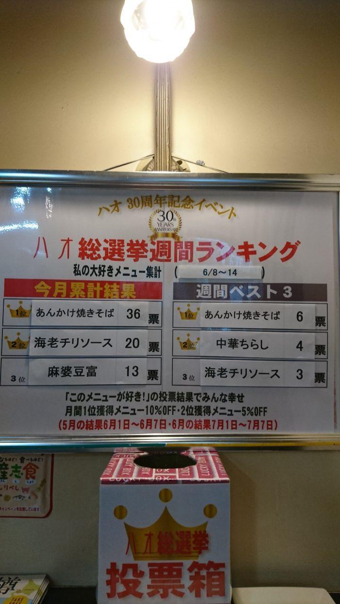 好総選挙_中間報告(6月8日-14日)