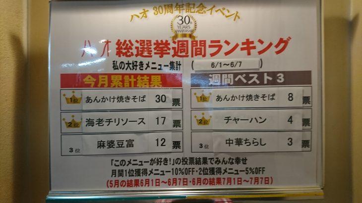好総選挙_中間報告(6:1-7)